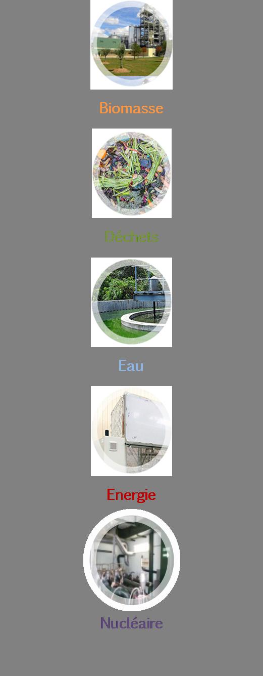 Étude de faisabilité Eco²Tech